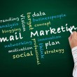 E-mail marketing concept — Stock Photo