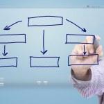 Flowchart diagram hand drawing — Stock Photo