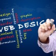 Stock Photo: Web design concept