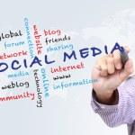 Social media concept — Stock Photo #41897659