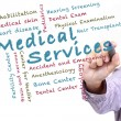 Stock Photo: Medical Services concept