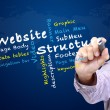 Stock Photo: Website Structure Design teaching