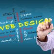 Stock Photo: Web design teaching