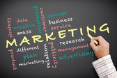 Marketing and related words — Stockfoto