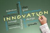 Innovación y otras palabras relacionadas — Foto de Stock