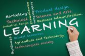 Learning University — Foto de Stock