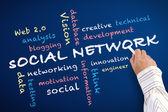 社会网络概念 — 图库照片