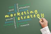 Marketing stratedy — Stock Photo