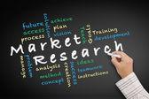 Marketing Research — Stock Photo