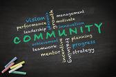 Concepto de comunidad — Foto de Stock