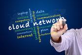Koncepcja sieci chmura — Zdjęcie stockowe