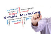 E-mail marketing concept — Photo