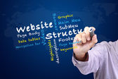 Website Structure Design teaching — Stock Photo