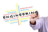 Engineering of Faculty in University — Stock Photo