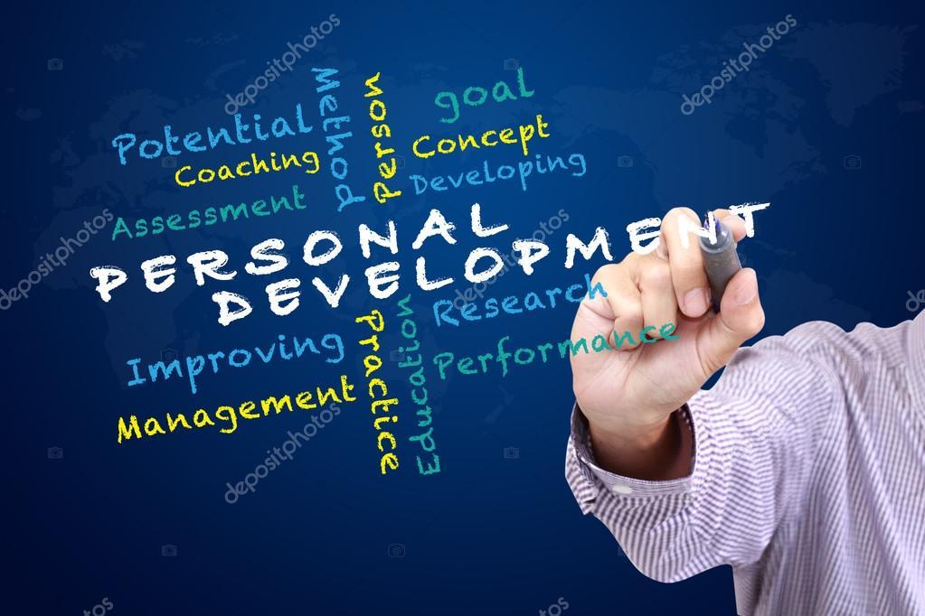 Картинки по запросу Концепции развития личности
