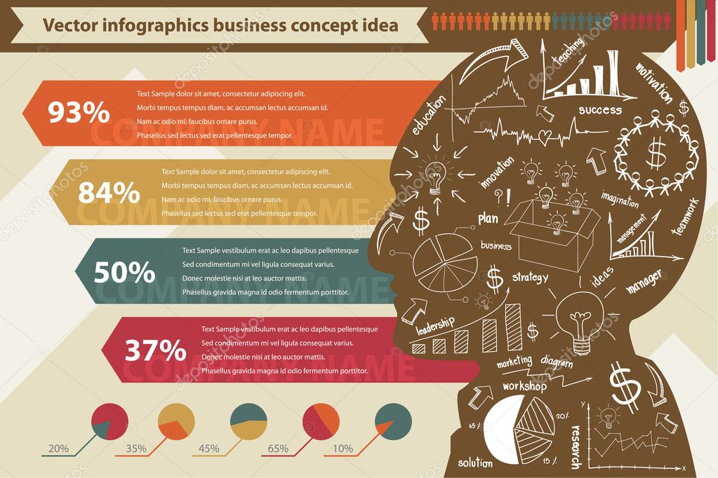 moremoneyreview ru creatives business plan