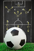 Soccer ball on the green grass with  soccer game strategy — Stock Photo