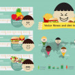Постер, плакат: Childhood obesity info graphic element