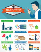 Narcotic infographic — Stock Vector