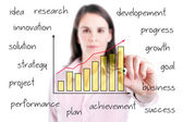 Young business woman writing growth graph with business related text. — Foto de Stock
