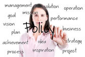 молодые бизнес-леди, написание концепции политики. — Стоковое фото