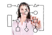 Young business woman writing process flowchart diagram on screen, isolated. — Foto de Stock