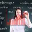 Young business woman writing growth graph with business related text. — Stock Photo #42346033