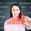 Young business woman writing growth graph with business related text. — Stock Photo
