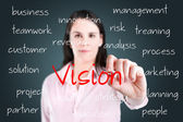 Young business woman writing concept of vision. — Stock Photo