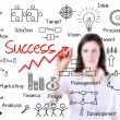 Young business woman writing success by many process, white background. — Stock Photo
