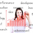 Young business woman writing growth graph with business related text. Isolated on white. — Stock Photo