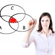 Young businesswoman drawing intersected circle diagram on whiteboard. Isolated on white. — Stock Photo #42624741