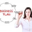 Young businesswoman drawing business plan concept. Isolated on white. — Stock Photo
