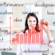 Young business woman writing growth graph with business related text. Office background. — Stock Photo