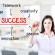 Young business woman writing success diagram on glass board with marker. Office background. — Stock Photo #42628571
