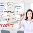 Business woman writing a schema at the whiteboard with ideas for a good strategy to make profit. Office background. — Stock Photo #42628573