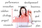 Young business woman writing growth graph with business related text, white background. — Foto Stock