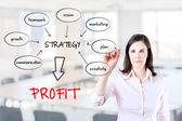Business woman writing a schema at the whiteboard with ideas for a good strategy to make profit. Office background. — Stock Photo
