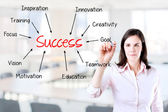 Young business woman writing success concept. Office background. — Stock Photo