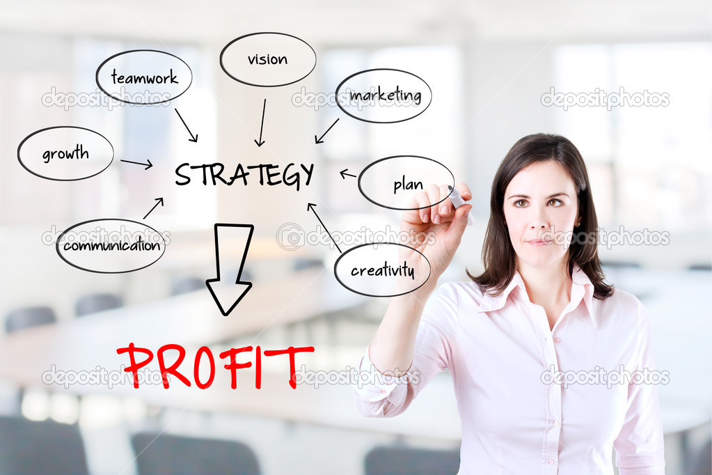 essay on business world When we talk about writing a business essay business essay topics that are available how to survive in the world of financial uncertainties.