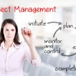 Young business woman writing project management workflow. Office background. — Stock Photo #46294929