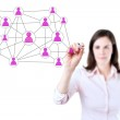 Businesswoman with pen drawing social network or multi level marketing connection concept illustration on a whiteboard. Isolated on white. — Stock Photo