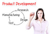 Business woman writing product development concept. Isolated on white. — Stock fotografie