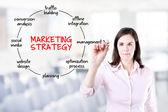 νεαρός επιχειρηματίας σχέδιο μάρκετινγκ στρατηγική έννοια. γραφείο φόντο — Φωτογραφία Αρχείου