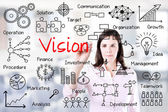 Young business woman writing vision concept. Office background. — Stok fotoğraf