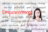 Young business woman writing empowerment concept. Office background. — Stock Photo