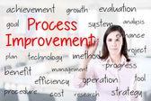 Mujer de negocios escribir el concepto de mejora de proceso. fondo de oficina. — Foto de Stock