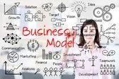 Negócio mão escrever o conceito de modelo de negócio. fundo de escritório — Zdjęcie stockowe