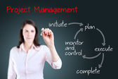 Young business woman writing project management workflow — Stock Photo