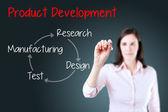 Business woman writing product development concept. Blue background. — Stock fotografie